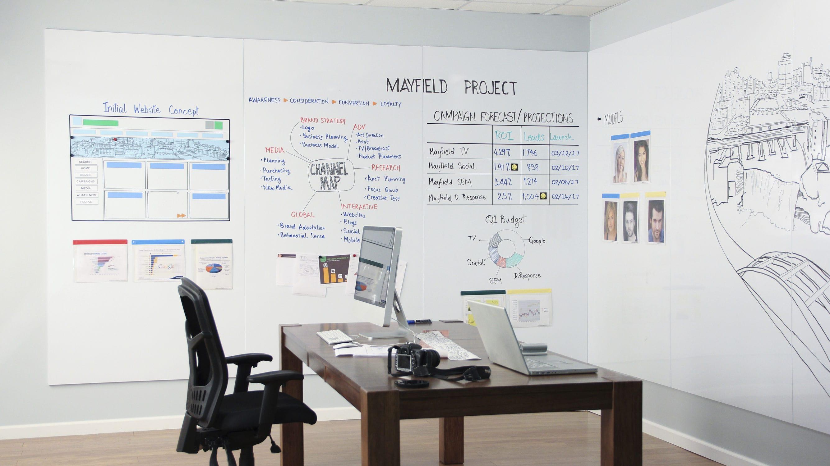 magnetic board erasable wallmounted largeformat whiteboard panels