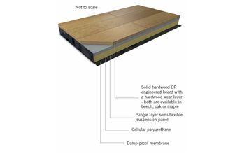 ... floating sprung dance floor / wooden / for permanent installation / shock absorption ...