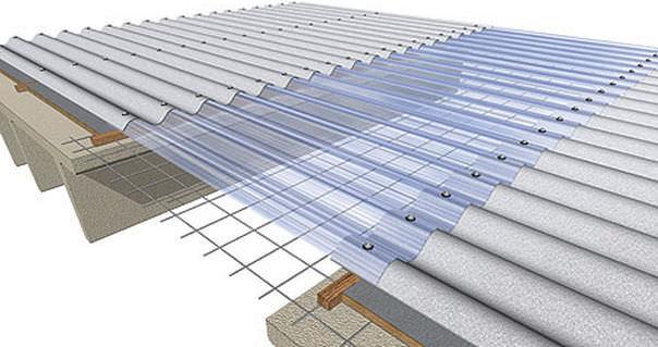 ... Polycarbonate Roofing Sheet / Translucent / Corrugated ARCOPLUS® ONDA  DOTT GALLINA ...