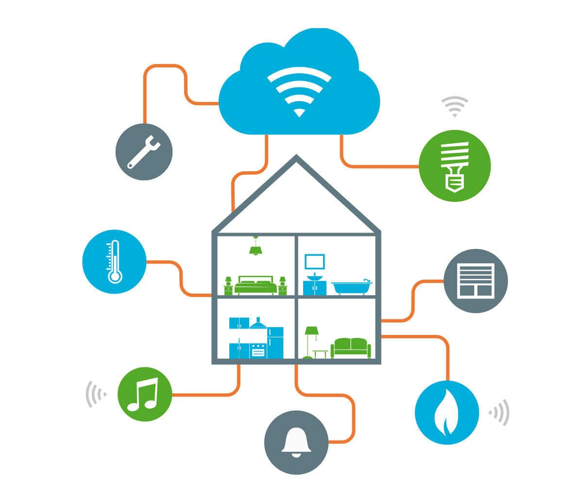 Multimedia equipment home automation system / for lighting / for ...