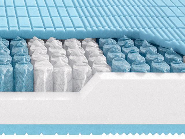 Materassi Ennerev Memory Foam.Double Mattress Memory Pocket Spring 90x200 Cm Comfortzone