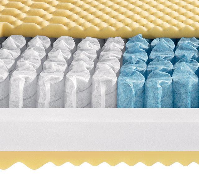Double mattress / foam / 140x200 cm / 160x200 cm - PREMIUM 5 ...
