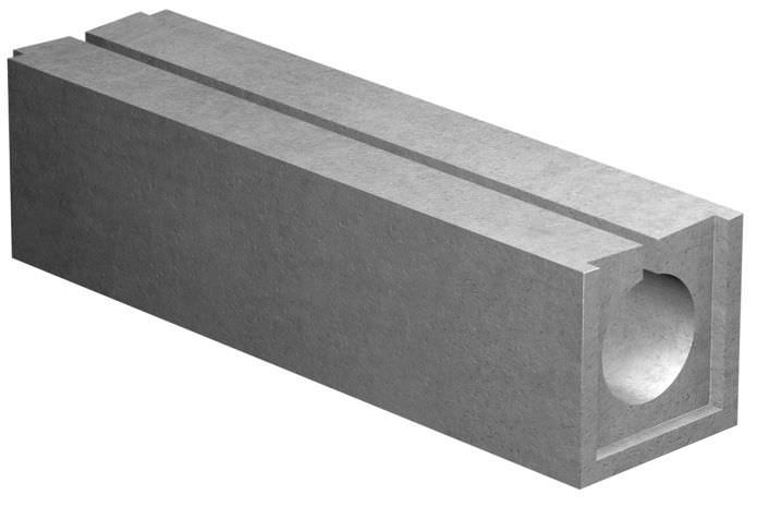 Slotted drainage channel the best slots online