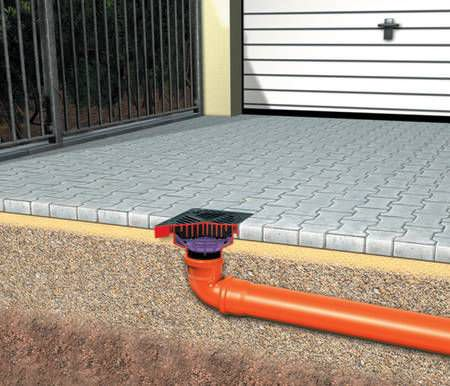 Polymer Floor Drain / Square / Patio   SYSTEM 100