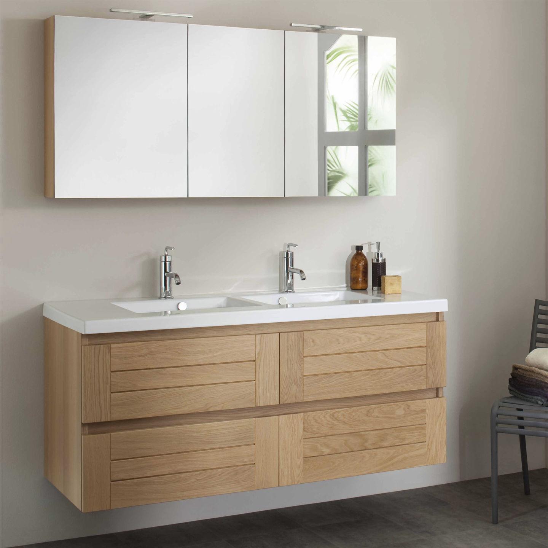 Meuble vasque salle de bain retro: meuble salle de bain ikea ...