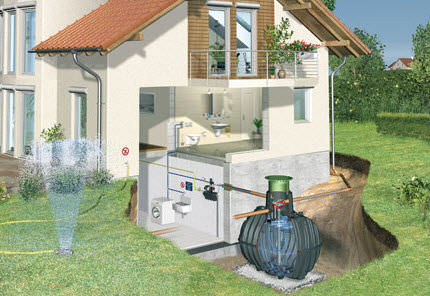 Home Rainwater Recovery Kit; Home Rainwater Recovery Kit ...