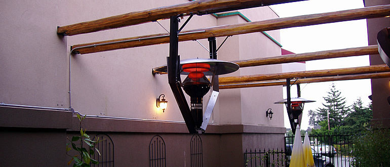 ... Hanging Infrared Patio Heater / Gas ...