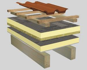 Polyurethane Pur Core Two Ponent Insulation Board 1 Face In Wood For Roofs  Linitherm Pal 2um