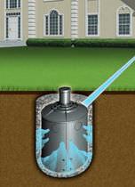 In-ground tank / rainwater / plastic
