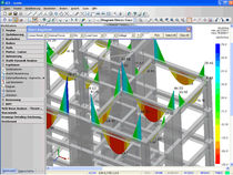 2D/3D computer-aided engineering software CAE: concrete structures SCADA PRO CADLINE SOFTWARE