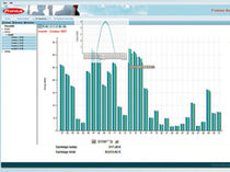 PV installation monitoring system