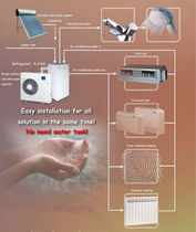 air/air air source heat pump 3AQUA-19 SPLIT ALL IN ONE Palm Air Conditioning & Equipment Co.,Ltd