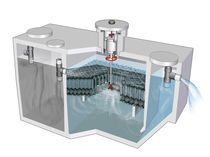 domestic wastewater treatment plant JET'S BAT&reg; Jet Inc.