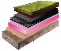 green roof drainage membrane HYDRODUCT 500RS &amp; HYDRODUCT 550RS GRACE Construction Products