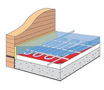 warm water underfloor heating SL14 Nu-Heat