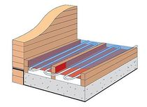 warm water underfloor heating SCB14 Nu-Heat