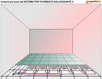 warm water underfloor heating MO.A.SSX Modul-it