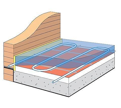 warm water underfloor heating SM14 Nu-Heat