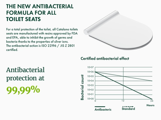 THE NEW ANTIBACTERIAL FORMULA FOR ALL TOILET SEATS