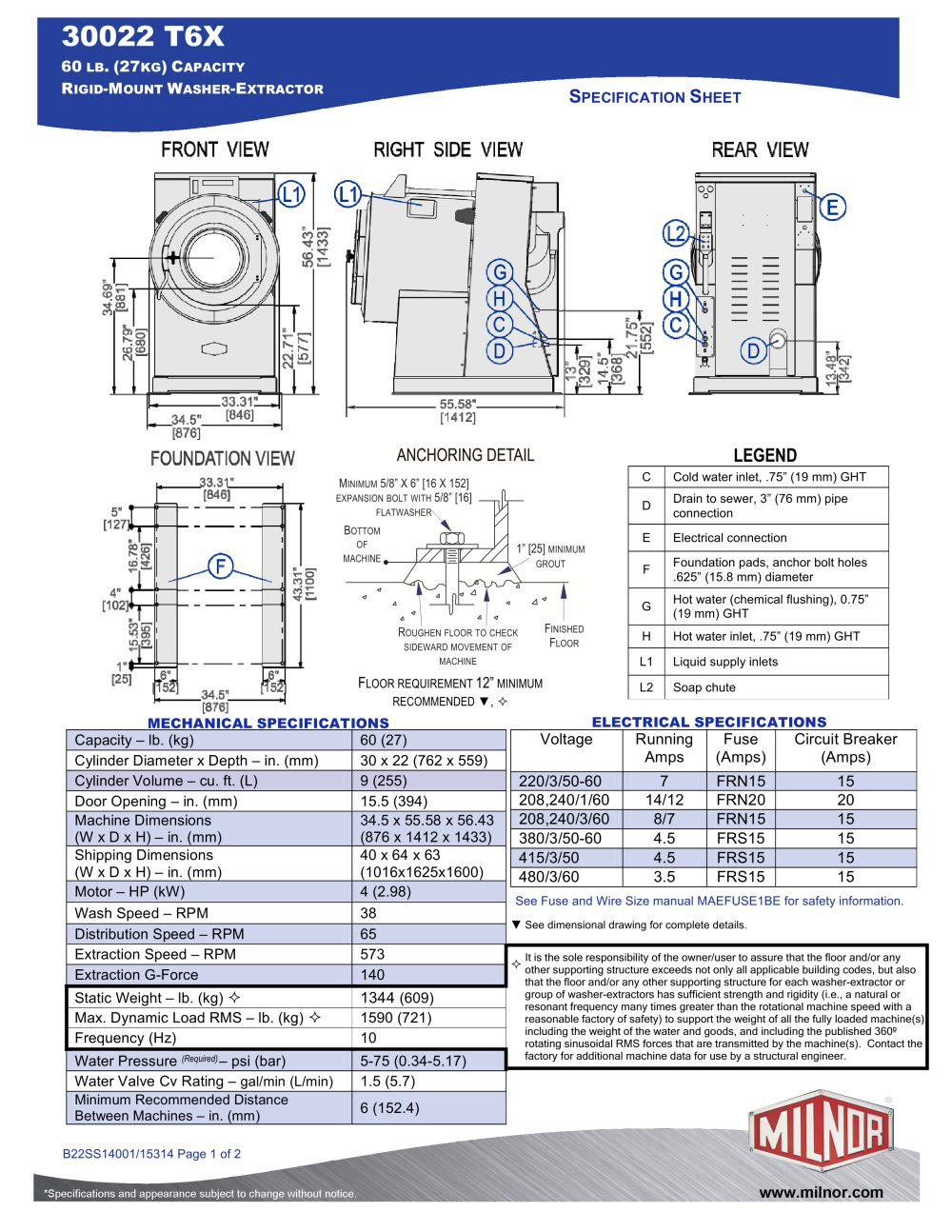 milnor cbw wiring diagrams auto electrical wiring diagram u2022 rh 6weeks co uk
