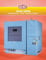 460 lb. Capacity Tilting Dryer