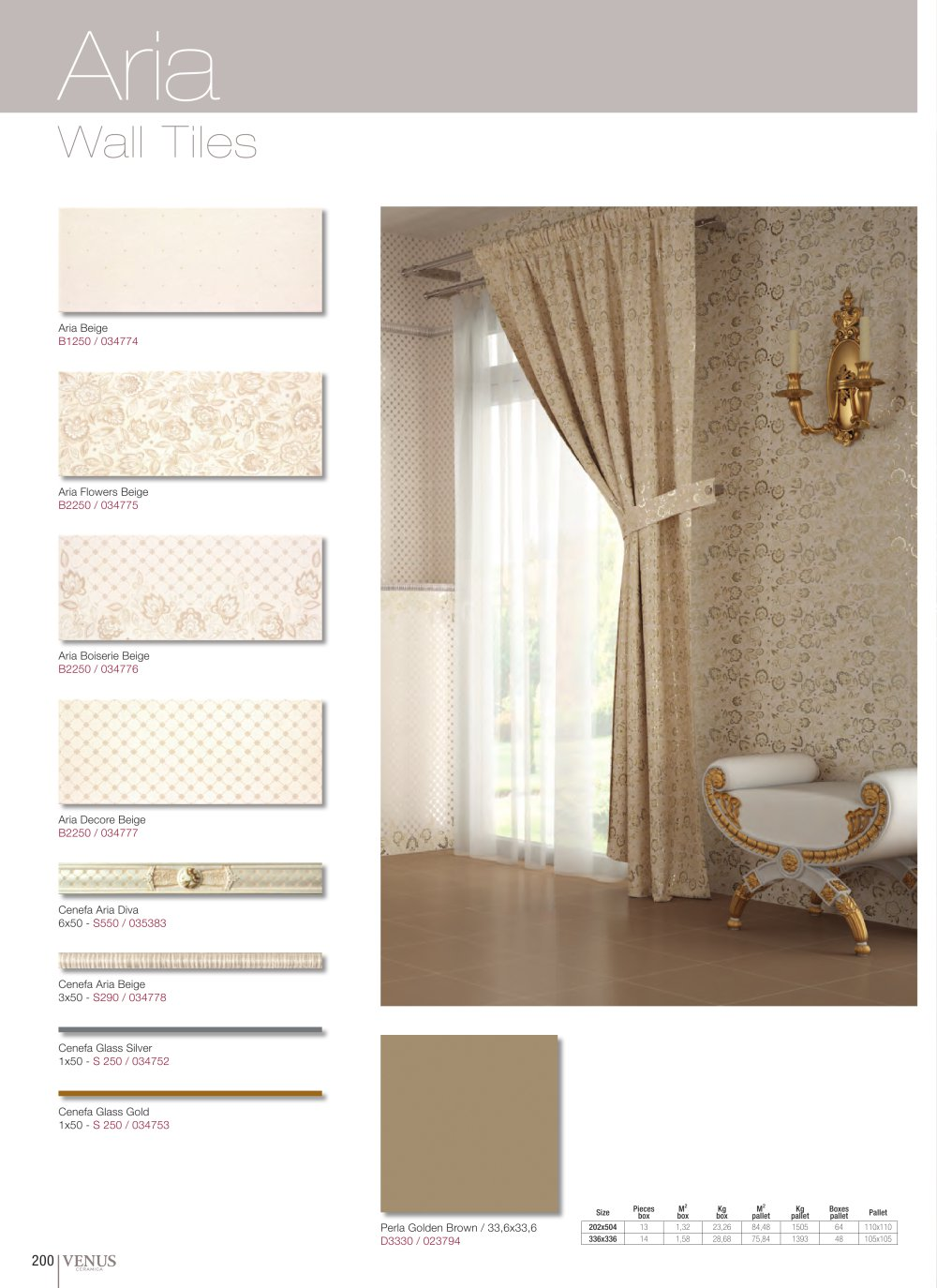 Aria venus ceramica pdf catalogues documentation brochures aria 1 2 pages dailygadgetfo Gallery