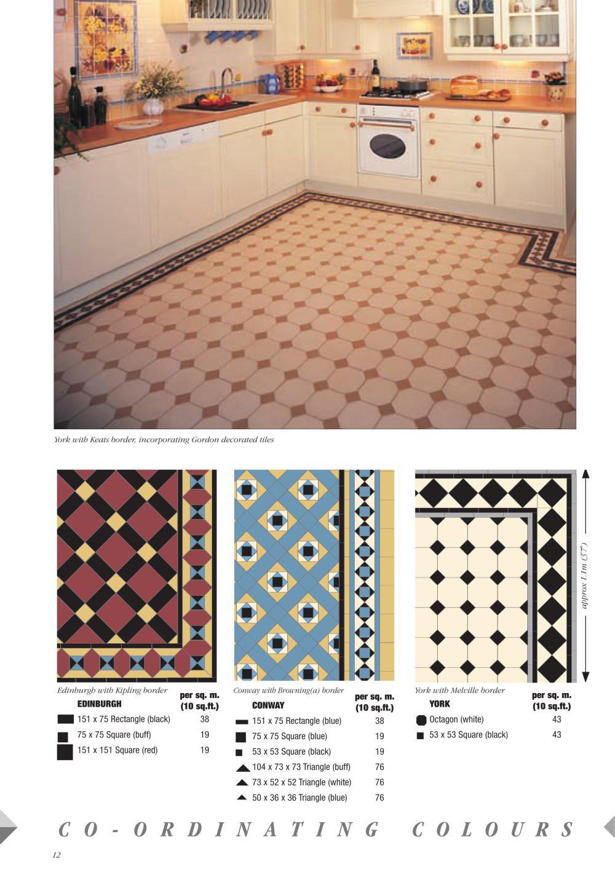 Bathroom Floor Tile, Bathroom tile ideas pattern tiling a bathroom
