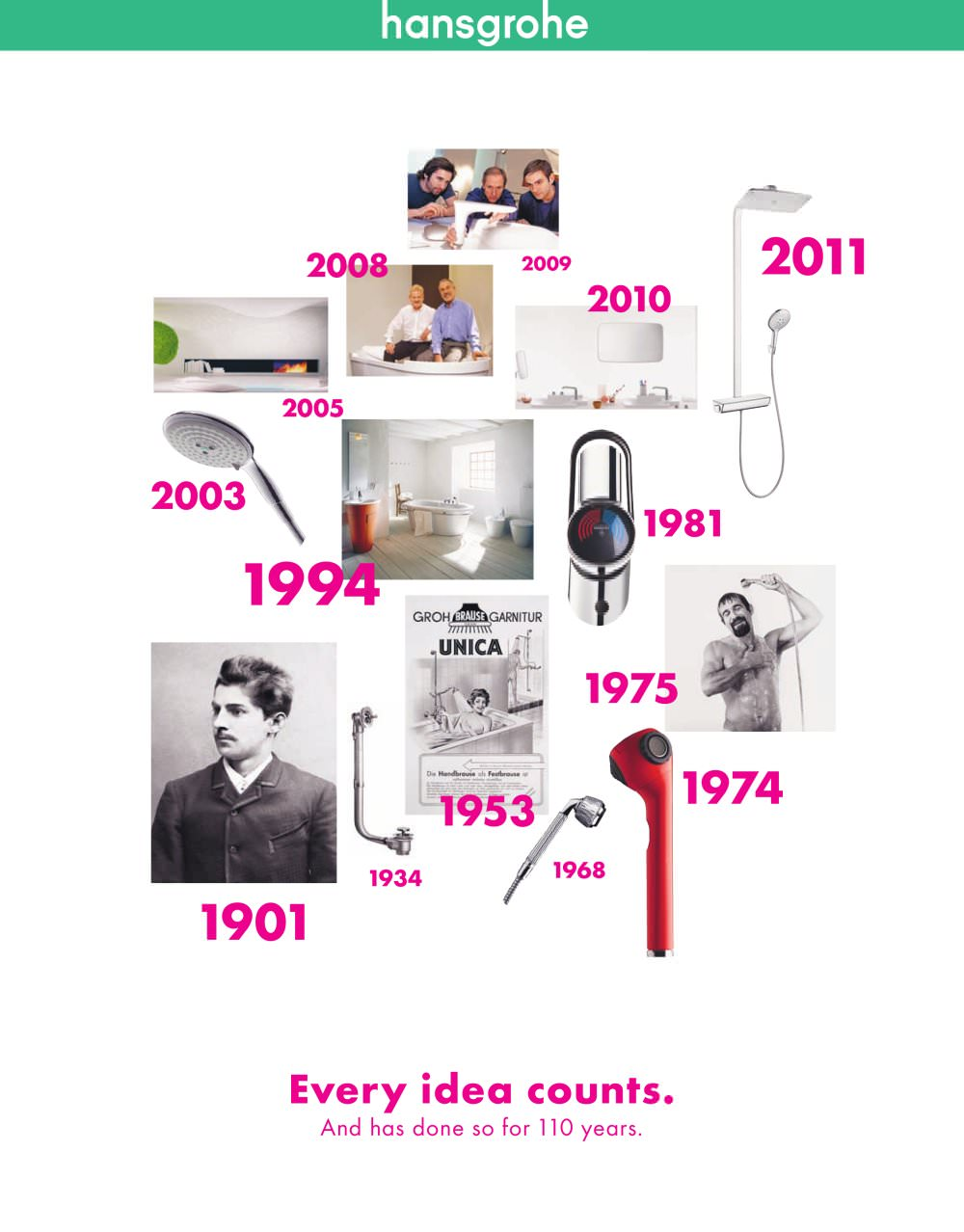 110-years-hansgrohe - hansgrohe - PDF Catalogues | Documentation ...