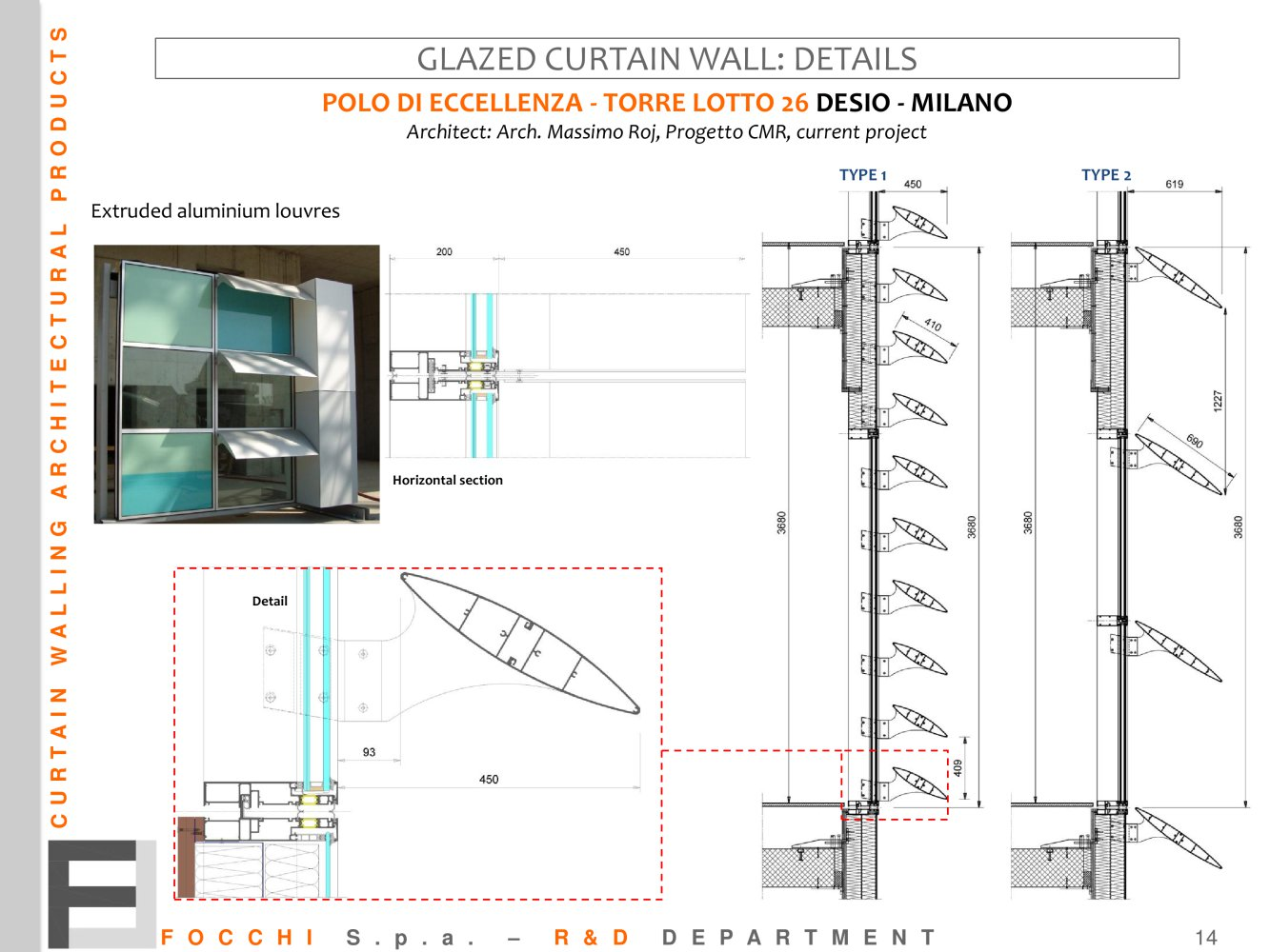 GLAZED CURTAIN WALL DETAILS