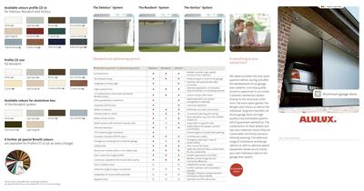 Garage doors: Overview