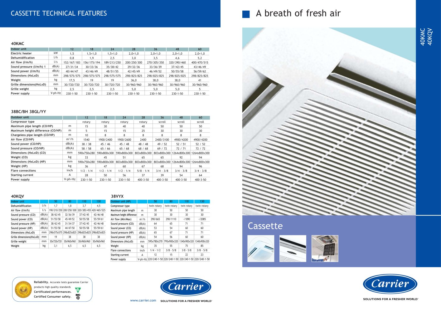 carrier split system air conditioner. cassette - 1 / 4 pages carrier split system air conditioner