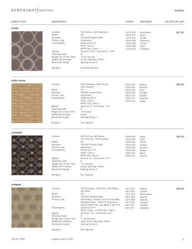 Textiles- complete price list