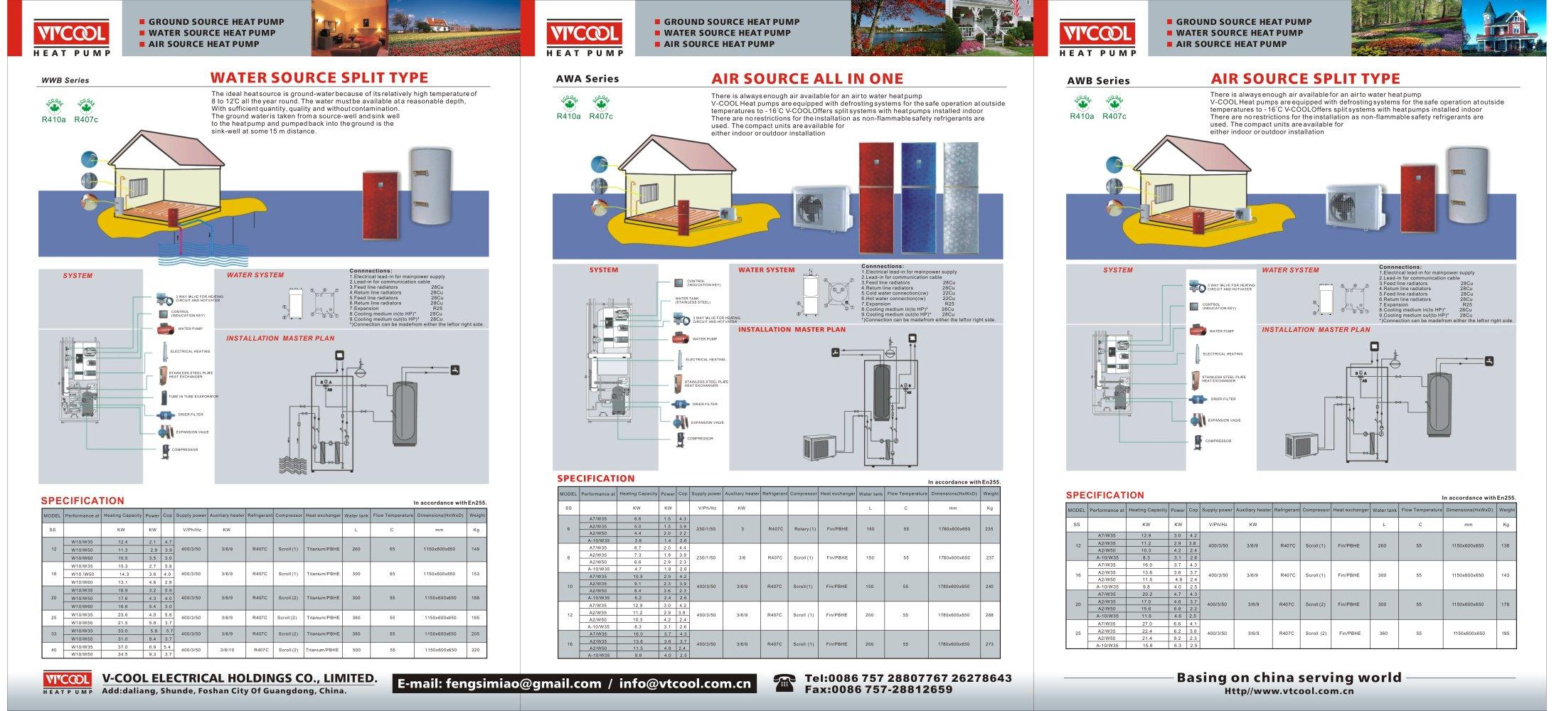 goodman wiring diagram heat - wiring diagram and schematic design, Wiring diagram