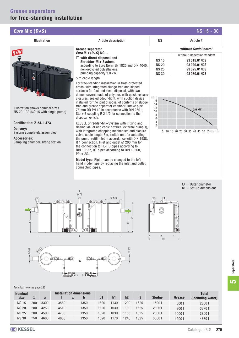 Tolle Kesselsystem Pdf Zeitgenössisch - Schaltplan Serie Circuit ...