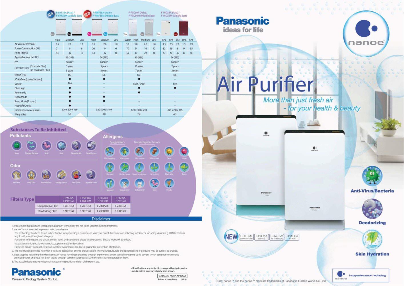 Air Curtain Merk Panasonic Design Lajada Gree 1 Pk Fm K Putih Curtains Home Appliances Pdf Catalogues