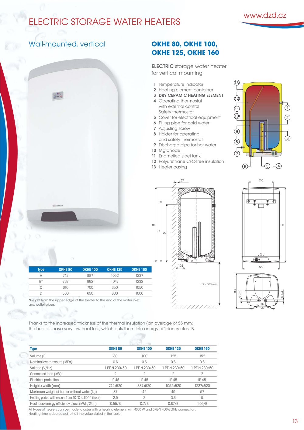 ELECTRIC STORAGE WATER HEATERS - 1 / 1 Pages  sc 1 st  Catalogues Archiexpo : electric storage hot water  - Aquiesqueretaro.Com