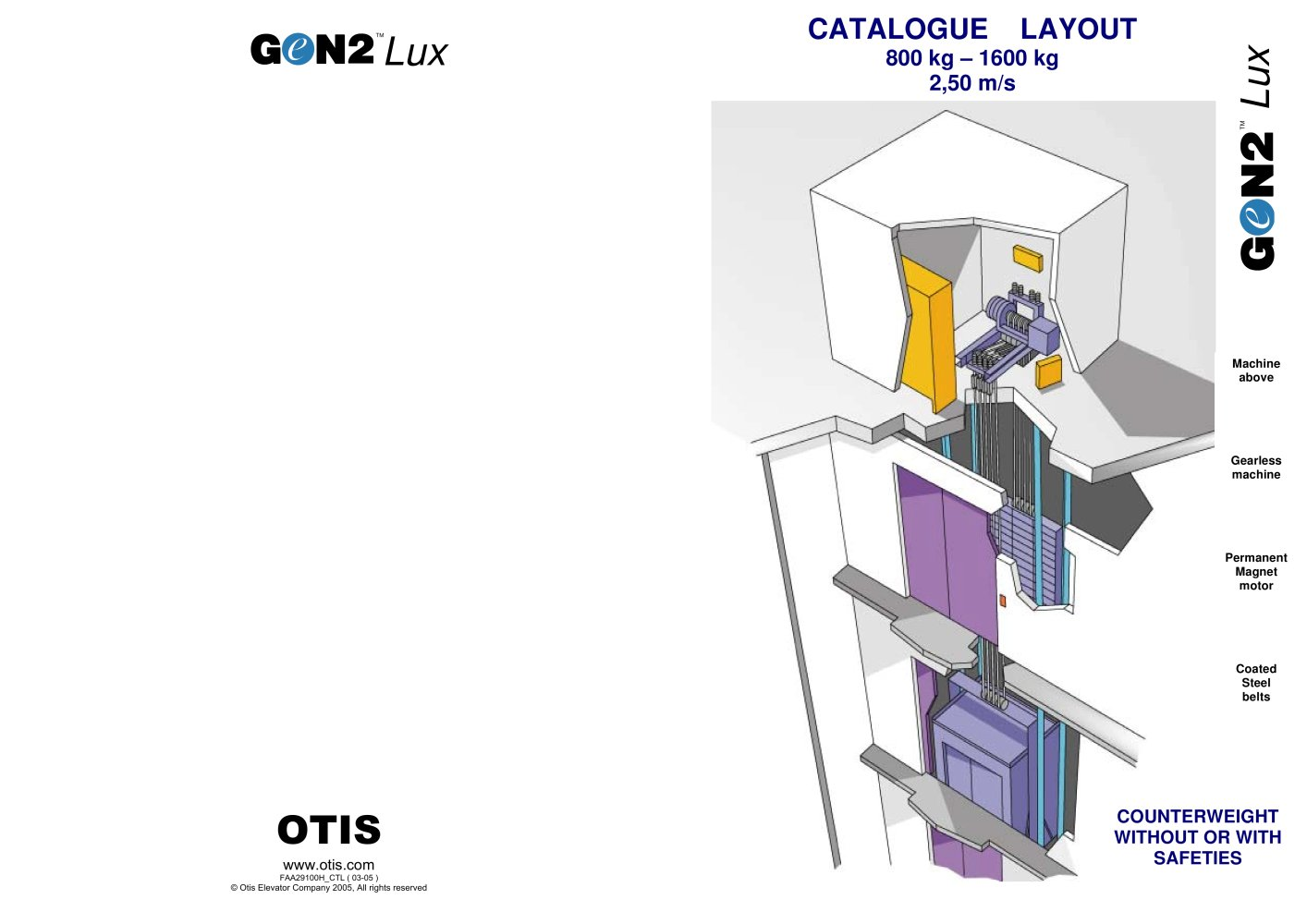 catalogues layout