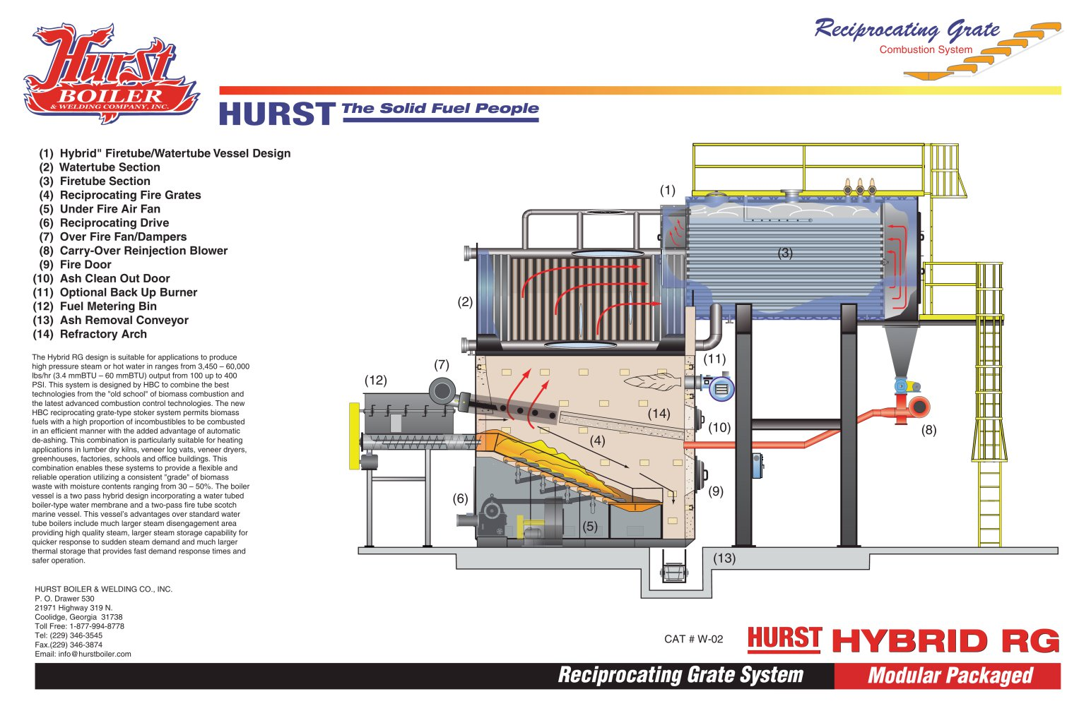 Wood 02 hybrid rg hurst boiler welding co inc pdf wood 02 hybrid rg 1 1 pages pooptronica