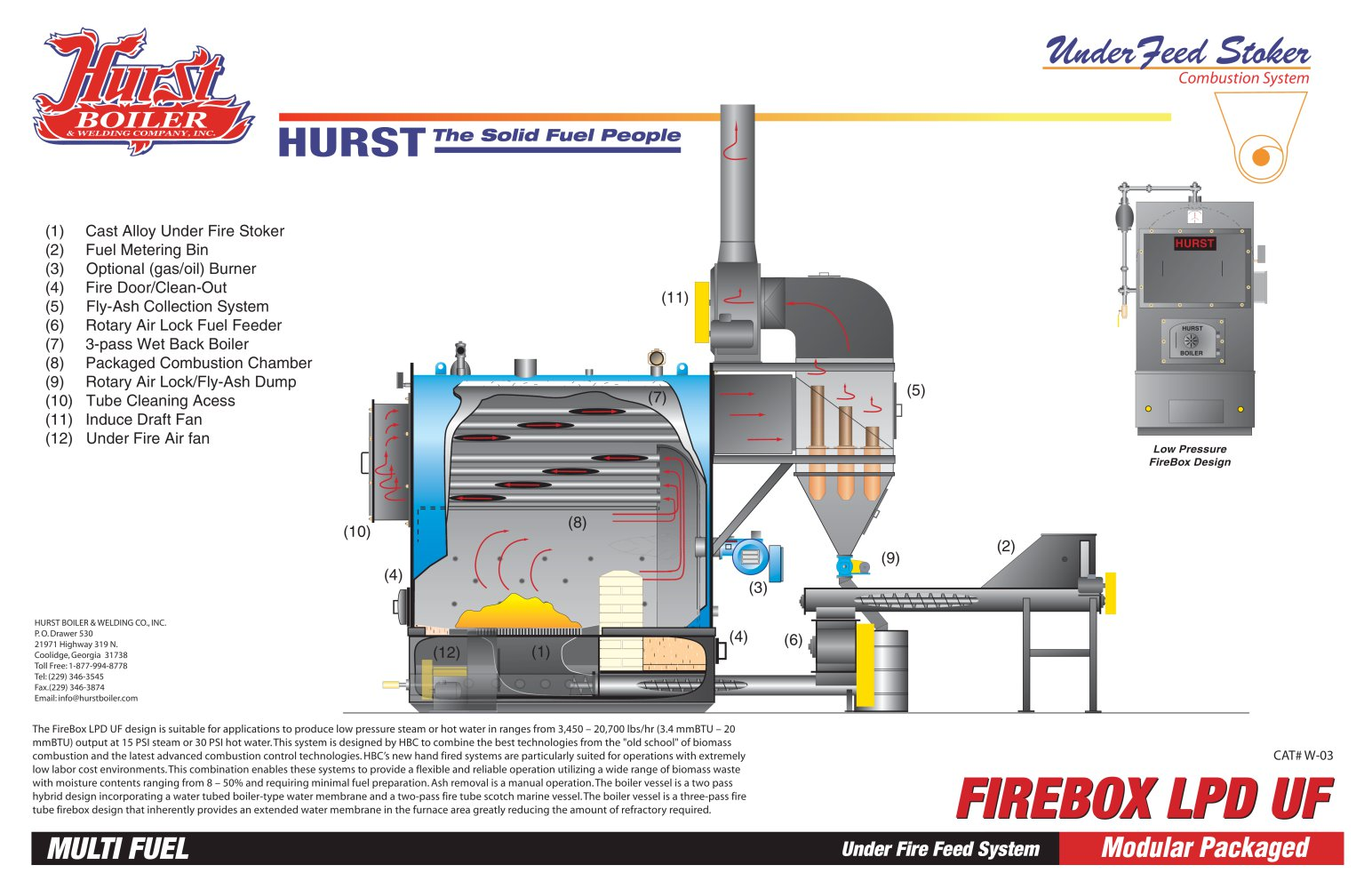 Wood 03 firebox hpd uf hurst boiler welding co inc pdf wood 03 firebox hpd uf 1 1 pages pooptronica