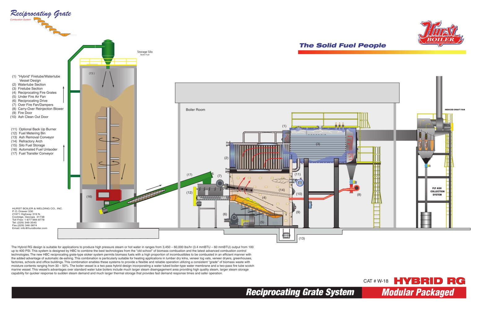 Wood 18 hybrid rg silo hurst boiler welding co inc pdf wood 18 hybrid rg silo 1 1 pages pooptronica