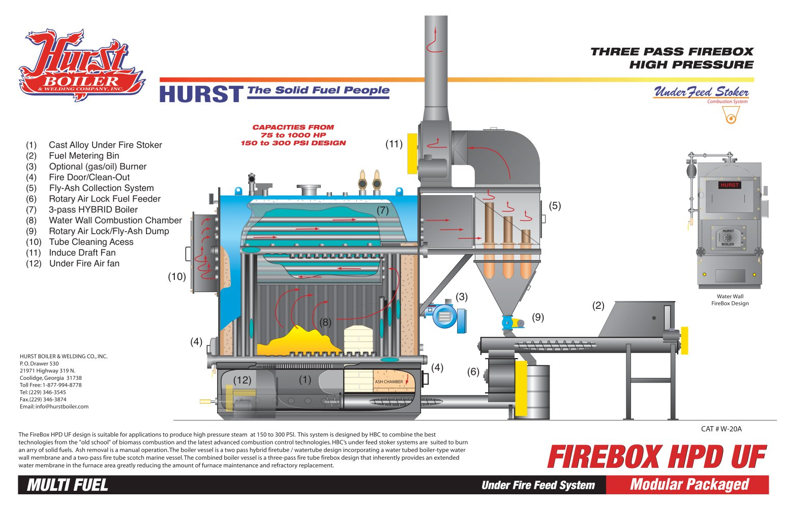 Wood 20a firebox hpd uf hurst boiler welding co inc pdf wood 20a firebox hpd uf 1 1 pages pooptronica