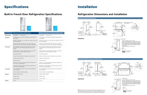 Built-In Refrigeration Brochure