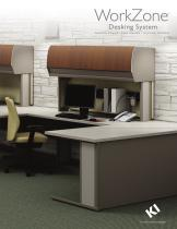 WorkZone Desking System