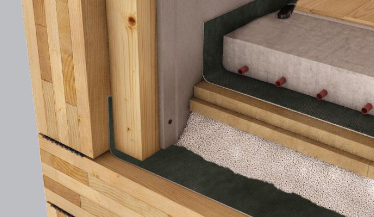 Flooring Waterproofing Membrane