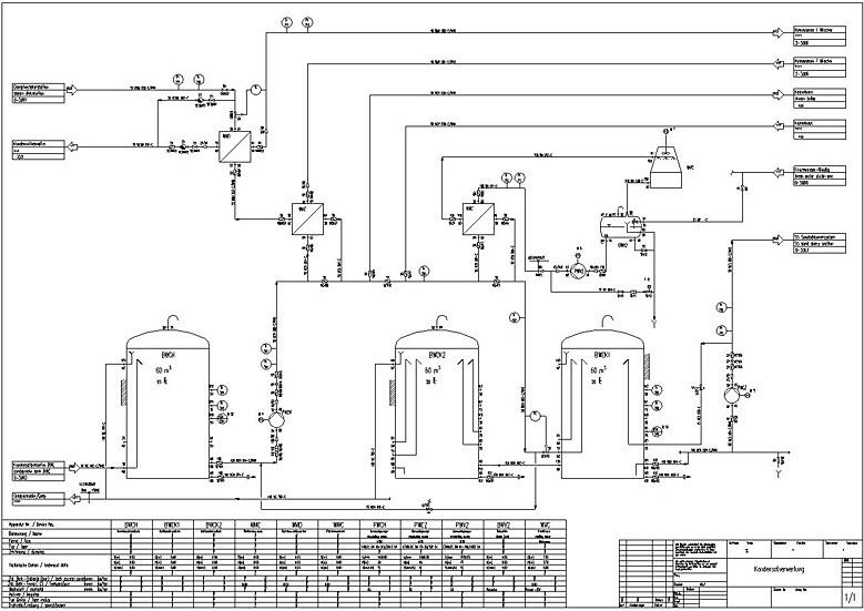 Design Software Process And Instrumentation P Id For Concrete Structures P Id Venturisit Gmbh