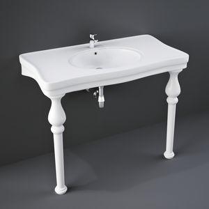 console washbasin