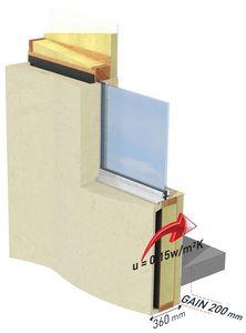 composite ventilated facade