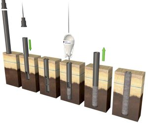 driven-pipe pile