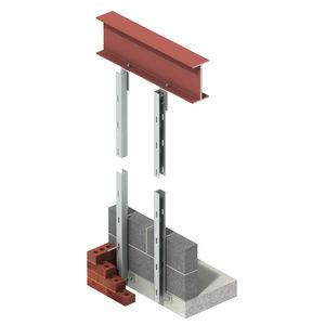 stainless steel pillar
