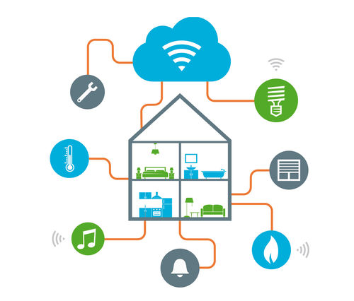 multimedia equipment home automation system